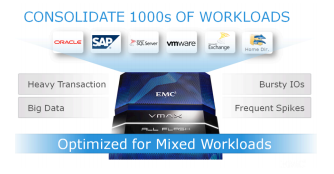 consolidate 1000s of workloads